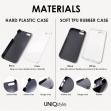 Kuo skiriasi telefonų dėkliukų pagaminimo medžiagos ir kurią pasirinkti jums.